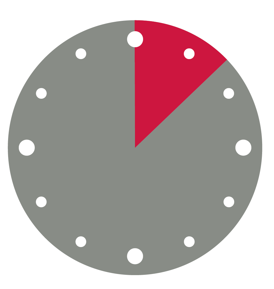 8 Minute Graphic